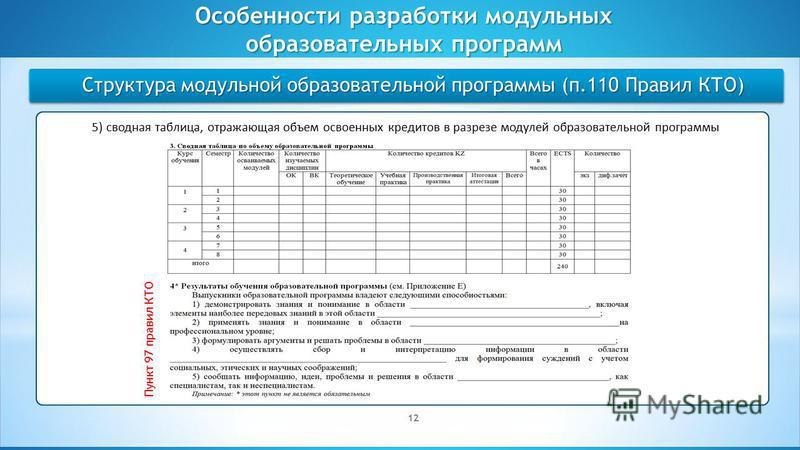 Студенческое самоуправление как форма реализации принципов демократии Структура модульной образовательной программы (п.110 Правил КТО) Особенности разработки модульных образовательных программ 12 5) сводная таблица, отражающая объем освоенных кредито