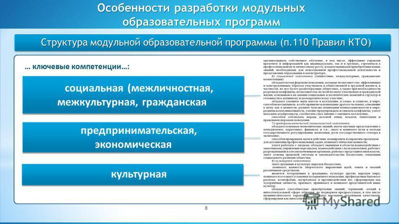 Студенческое самоуправление как форма реализации принципов демократии Структура модульной образовательной программы (п.110 Правил КТО) Особенности разработки модульных образовательных программ 8 … ключевые компетенции…: социальная (межличностная, меж