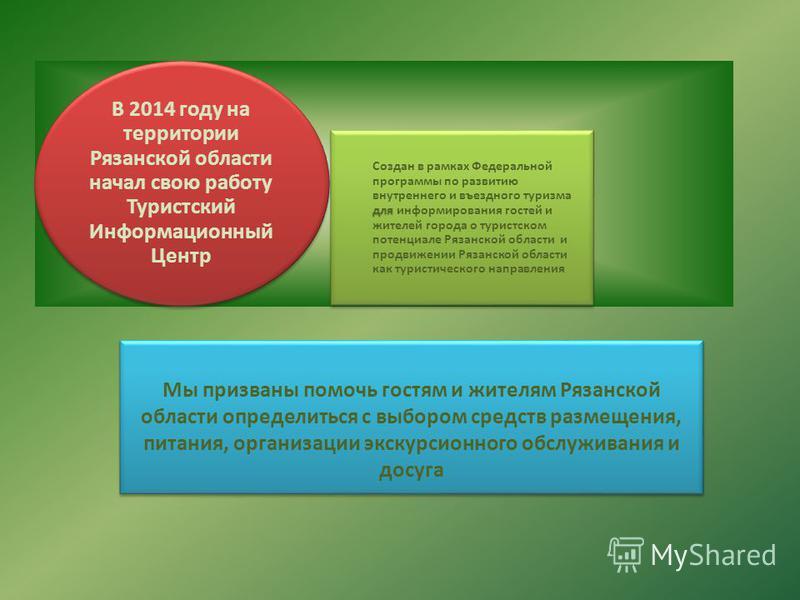 Итоговая презентация Туристского Информационного Центра Рязанской области