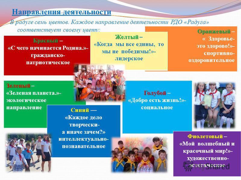 В радуге семь цветов. Каждое направление деятельности РДО «Радуга» соответствует своему цвету: Направления деятельности Красный Красный – «С чего начинается Родина.»- гражданско- патриотическое Оранжевый Оранжевый – « Здоровье- это здорово!»- спортив