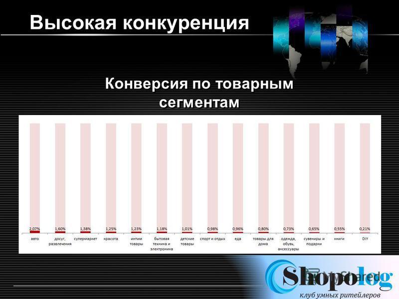 LOGO http://ppt.prtxt.ru Высокая конкуренция Конверсия по товарным сегментам