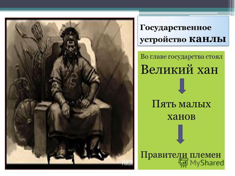 Государственное устройство канлы Во главе государства стоял Великий хан Пять малых ханов Правители племен