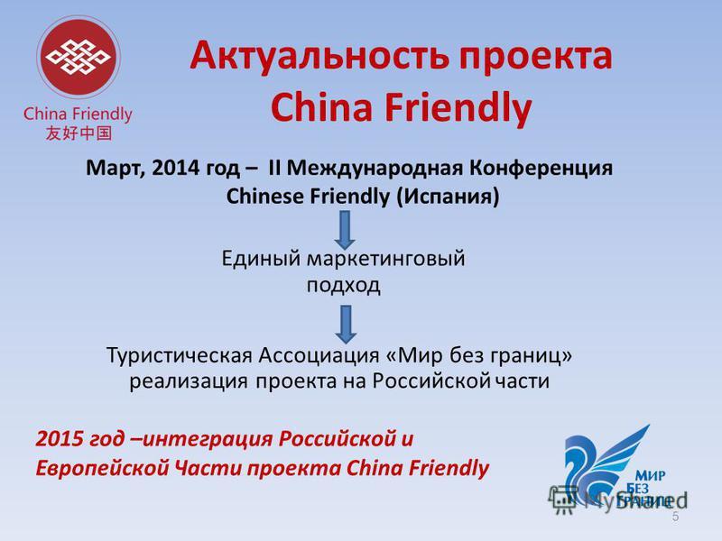 Актуальность проекта China Friendly Март, 2014 год – II Международная Конференция Chinese Friendly (Испания) 5 Туристическая Ассоциация «Мир без границ» реализация проекта на Российской части Единый маркетинговый подход 2015 год –интеграция Российско