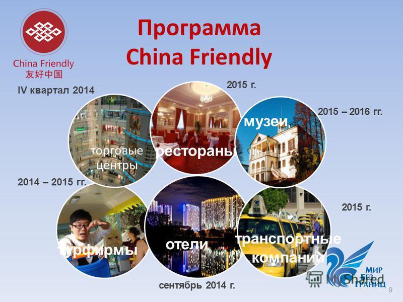 Программа China Friendly 9 торговые центры транспортные компании музеи рместораны отели турфирмы 2015 – 2016 гг. IV квартал 2014 2015 г. 2014 – 2015 гг. сентябрь 2014 г.