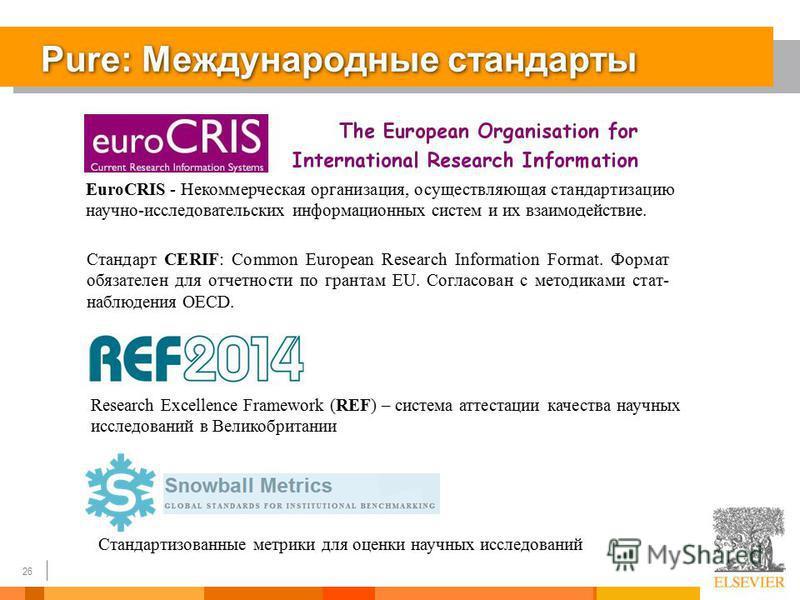 26 Pure: Международные стандарты Стандарт CERIF: Common European Research Information Format. Формат обязателен для отчетности по грантам EU. Согласован с методиками стат- наблюдения OECD. EuroCRIS - Некоммерческая организация, осуществляющая стандар