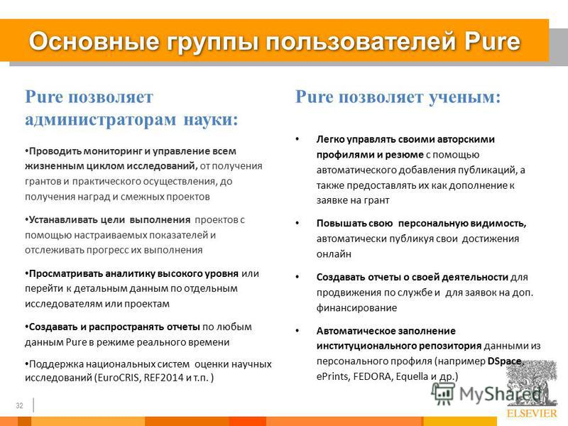32 Основные группы пользователей Pure Pure позволяет администраторам науки: Проводить мониторинг и управление всем жизненным циклом исследований, от получения грантов и практического осуществления, до получения наград и смежных проектов Устанавливать