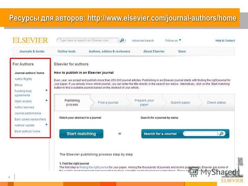 4 Ресурсы для авторов: http://www.elsevier.com/journal-authors/home