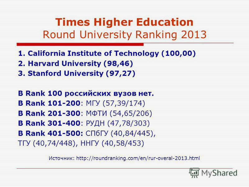 Times Higher Education Round University Ranking 2013 1. California Institute of Technology (100,00) 2. Harvard University (98,46) 3. Stanford University (97,27) В Rank 100 российских вузов нет. В Rank 101-200: МГУ (57,39/174) В Rank 201-300: МФТИ (54