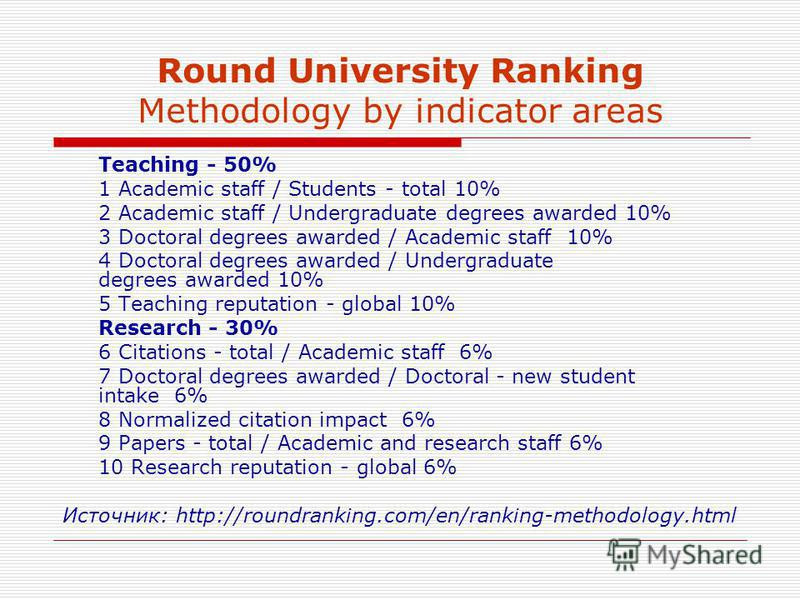 Round University Ranking Methodology by indicator areas Teaching - 50% 1 Academic staff / Students - total 10% 2 Academic staff / Undergraduate degrees awarded 10% 3 Doctoral degrees awarded / Academic staff 10% 4 Doctoral degrees awarded / Undergrad