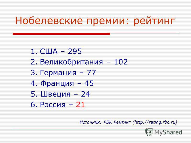 Нобелевские премии: рейтинг 1. США – 295 2. Великобритания – 102 3. Германия – 77 4. Франция – 45 5. Швеция – 24 6. Россия – 21 Источник: РБК Рейтинг (http://rating.rbc.ru)