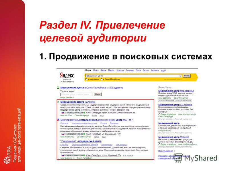 Раздел IV. Привлечение целевой аудитории Решения 1С-Битрикс для медицинских организаций 1. Продвижение в поисковых системах