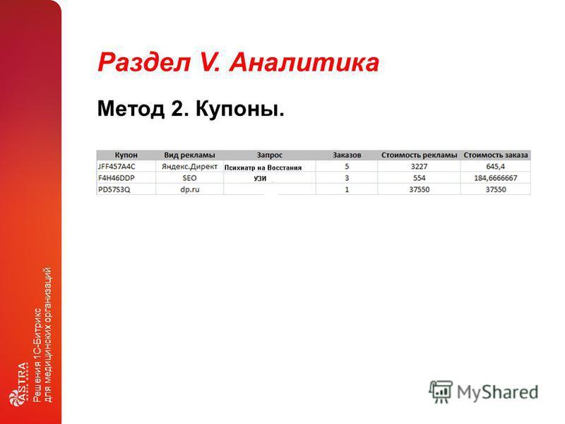 Раздел V. Аналитика Решения 1С-Битрикс для медицинских организаций Метод 2. Купоны.