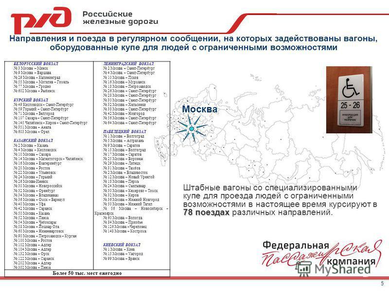 Направления и поезда в регулярном сообщении, на которых задействованы вагоны, оборудованные купе для людей с ограниченными возможностями Москва 78 поездах Штабные вагоны со специализированными купе для проезда людей с ограниченными возможностями в на