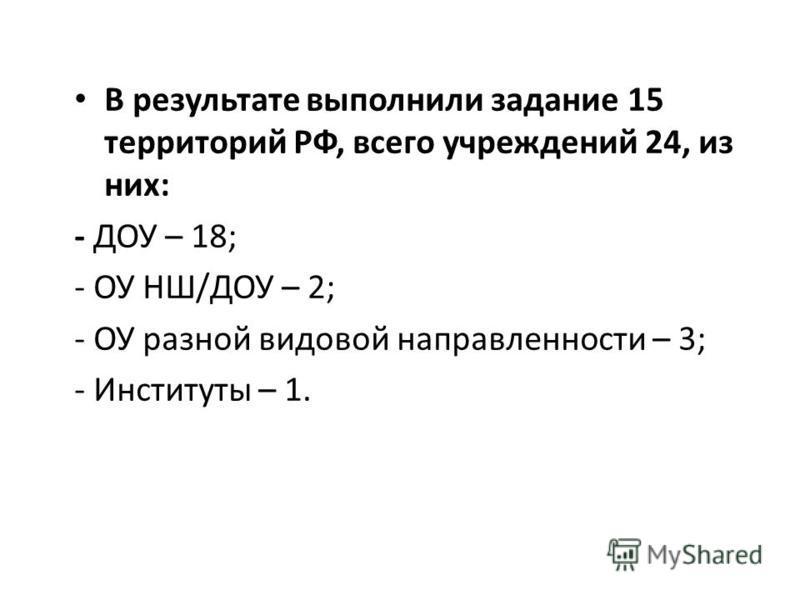 В результате выполнили задание 15 территорий РФ, всего учреждений 24, из них: - ДОУ – 18; - ОУ НШ/ДОУ – 2; - ОУ разной видовой направленности – 3; - Институты – 1.