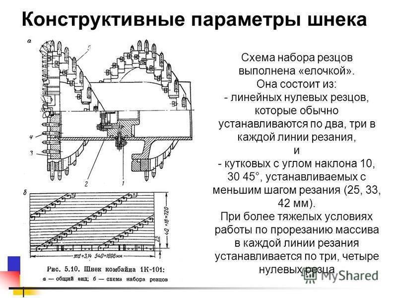 Конструктивные параметры шнека Схема набора резцов выполнена «елочкой». Она состоит из: - линейных нулевых резцов, которые обычно устанавливаются по два, три в каждой линии резания, и - кутковых с углом наклона 10, 30 45°, устанавливаемых с меньшим ш