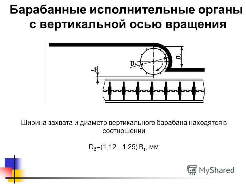 Барабанные исполнительные органы с вертикальной осью вращения Ширина захвата и диаметр вертикального барабана находятся в соотношении D б =(1,12...1,25) B з, мм