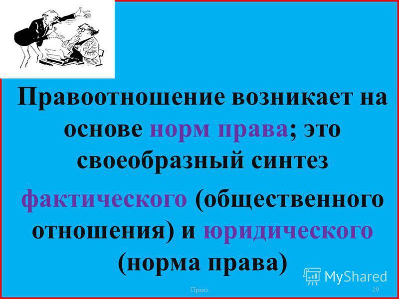 Правоотношение возникает на основе норм права ; это своеобразный синтез фактического ( общественного отношения ) и юридического ( норма права ) Право 29