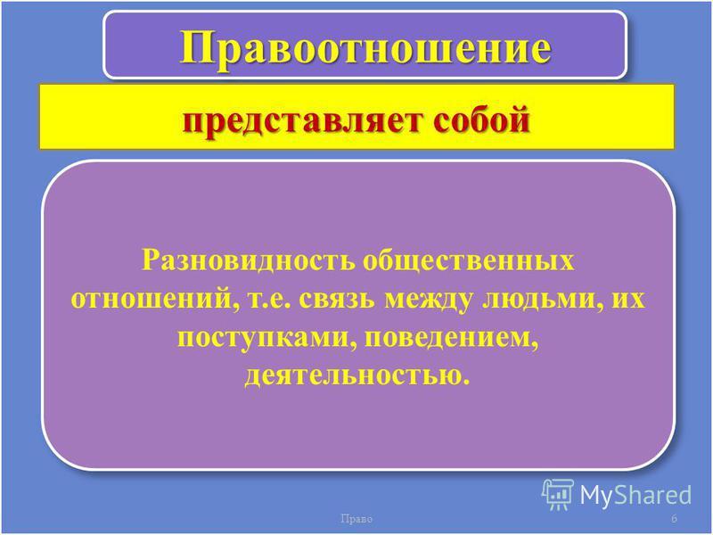 Право 6 Правоотношение Правоотношение Разновидность общественных отношений, т.е. связь между людьми, их поступками, поведением, деятельностью. представляет собой