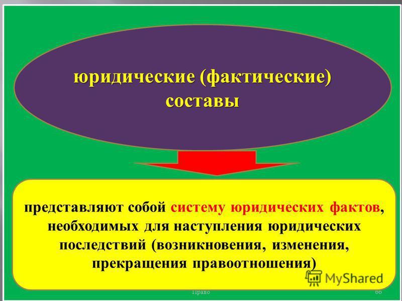 Право 66 юридические (фактические) составы представляют собой систему юридических фактов, необходимых для наступления юридических последствий (возникновения, изменения, прекращения правоотношения)