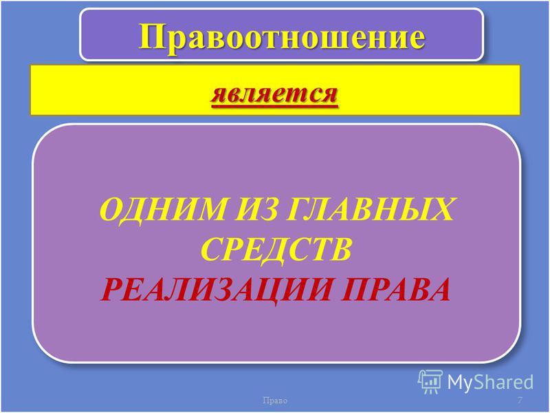 Право 7 Правоотношение Правоотношение ОДНИМ ИЗ ГЛАВНЫХ СРЕДСТВ РЕАЛИЗАЦИИ ПРАВА ОДНИМ ИЗ ГЛАВНЫХ СРЕДСТВ РЕАЛИЗАЦИИ ПРАВА является