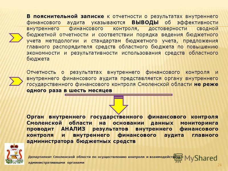 Департамент Смоленской области по осуществлению контроля и взаимодействию с административными органами Отчетность о результатах внутреннего финансового контроля и внутреннего финансового аудита представляется органу внутреннего государственного финан