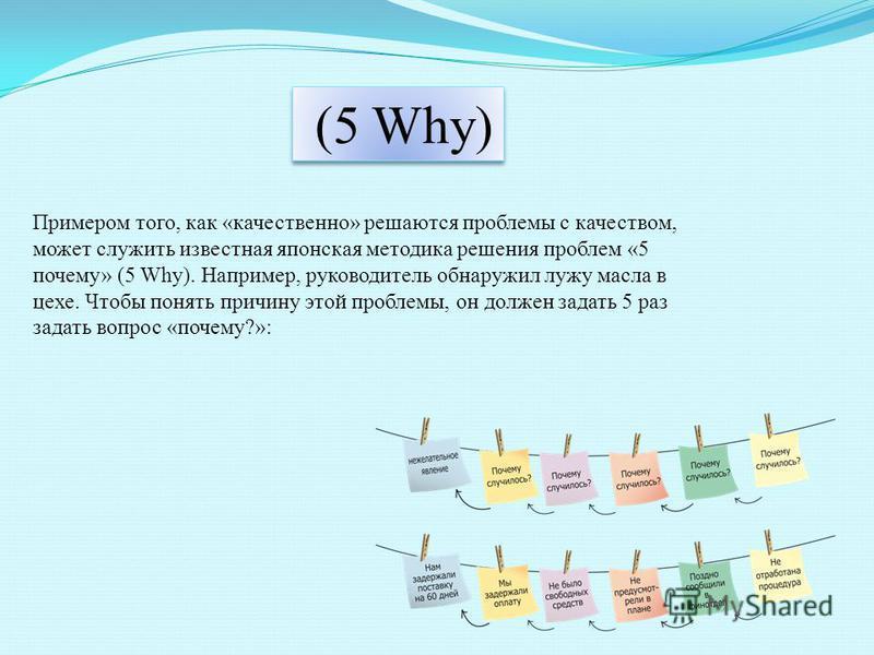 (5 Why) Примером того, как «качественно» решаются проблемы с качеством, может служить известная японская методика решения проблем «5 почему» (5 Why). Например, руководитель обнаружил лужу масла в цехе. Чтобы понять причину этой проблемы, он должен за