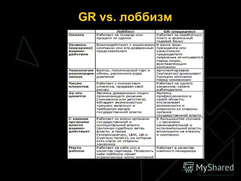 GR vs. лоббизм