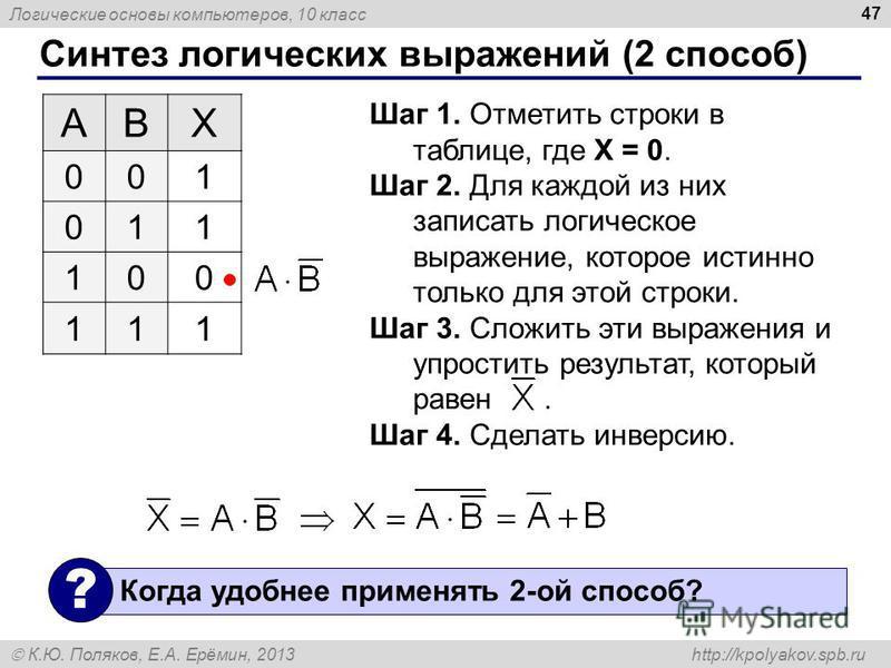 Логические основы компьютеров, 10 класс К.Ю. Поляков, Е.А. Ерёмин, 2013 http://kpolyakov.spb.ru Синтез логических выражений (2 способ) 47 ABX 001 011 100 111 Шаг 1. Отметить строки в таблице, где X = 0. Шаг 2. Для каждой из них записать логическое вы