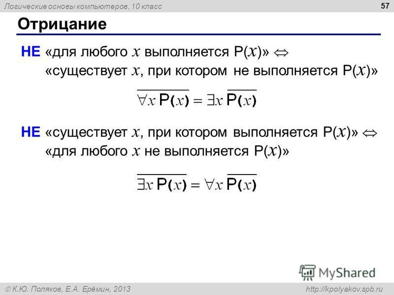 Логические основы компьютеров, 10 класс К.Ю. Поляков, Е.А. Ерёмин, 2013 http://kpolyakov.spb.ru Отрицание 57 НЕ «для любого x выполняется P( x )» «существует x, при котором не выполняется P( x )» НЕ «существует x, при котором выполняется P( x )» «для
