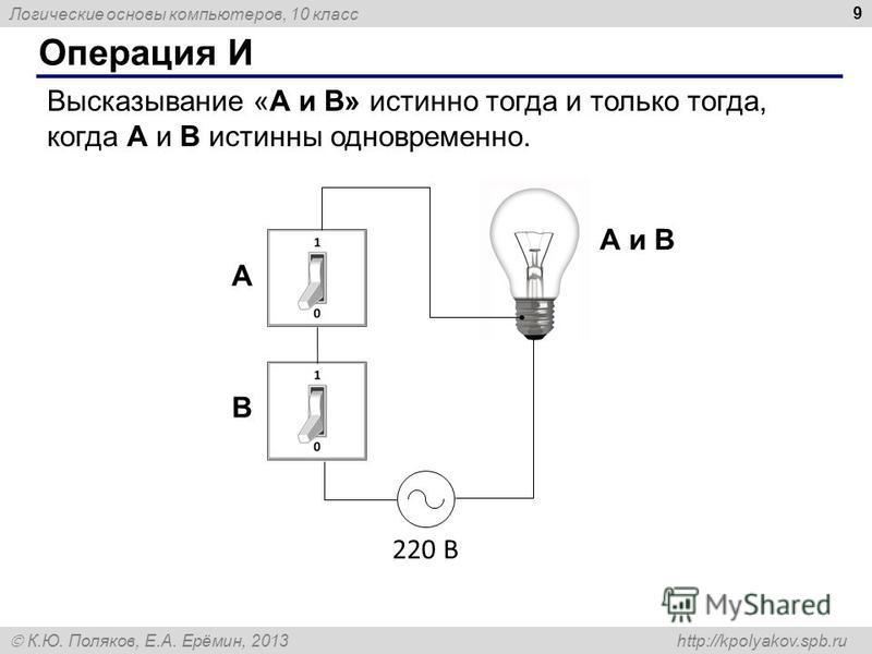 Логические основы компьютеров, 10 класс К.Ю. Поляков, Е.А. Ерёмин, 2013 http://kpolyakov.spb.ru 9 Операция И Высказывание «A и B» истинно тогда и только тогда, когда А и B истинны одновременно. 220 В A и B A B