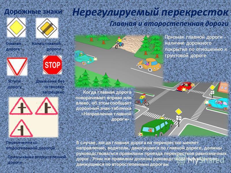 Нерегулируемый перекресток Главная и второстепенная дороги Дорожные знаки В случае, когда главная дорога на перекрестке меняет направление, водители, движущиеся по главной дороге, должны руководствоваться правилами проезда перекрестков равнозначных д
