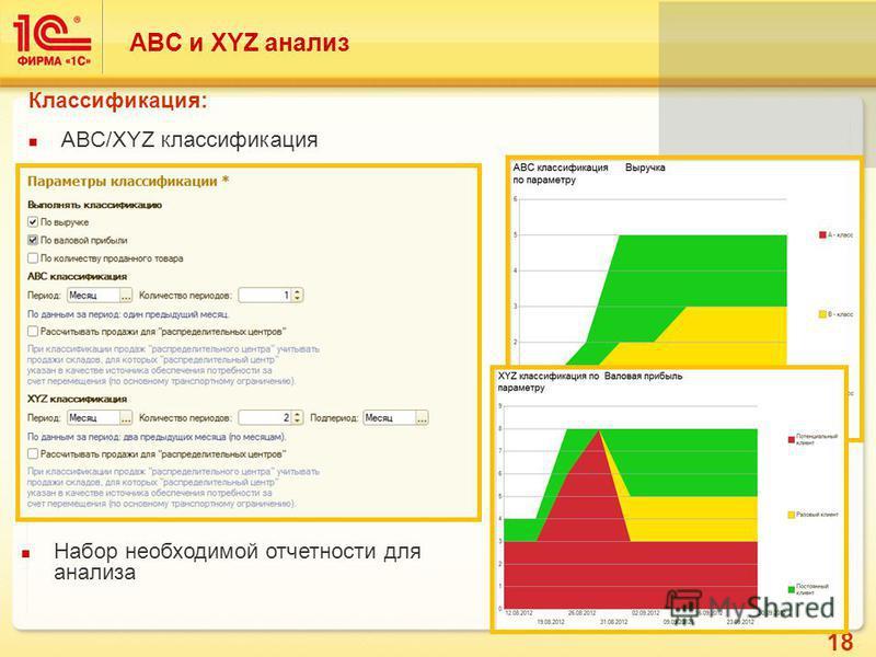 18 ABC и XYZ анализ Классификация: ABC/XYZ классификация Набор необходимой отчетности для анализа