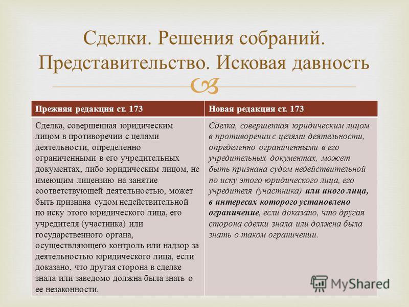 Прежняя редакция ст. 173 Новая редакция ст. 173 Сделка, совершенная юридическим лицом в противоречии с целями деятельности, определенно ограниченными в его учредительных документах, либо юридическим лицом, не имеющим лицензию на занятие соответствующ