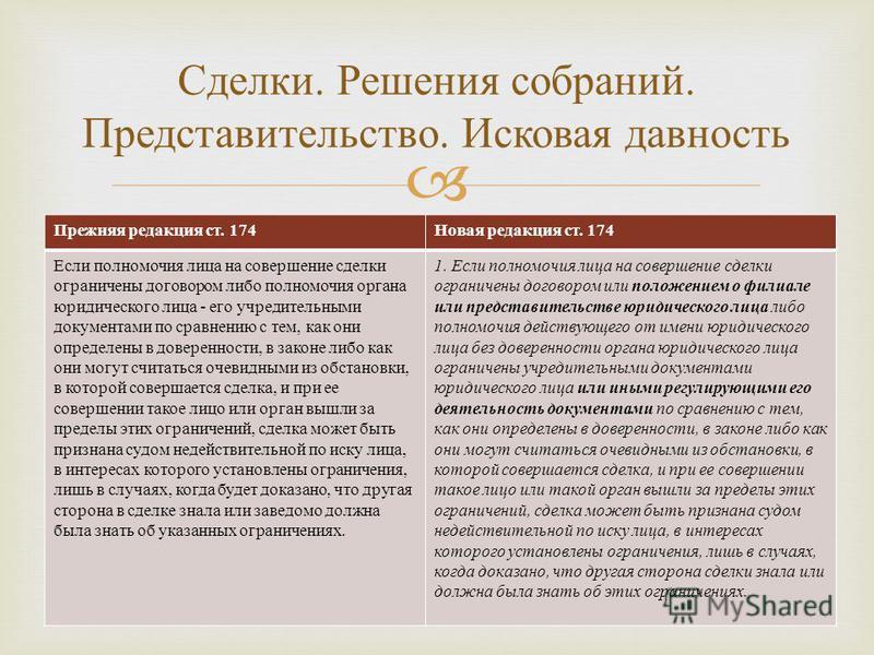 Прежняя редакция ст. 174 Новая редакция ст. 174 Если полномочия лица на совершение сделки ограничены договором либо полномочия органа юридического лица - его учредительными документами по сравнению с тем, как они определены в доверенности, в законе л