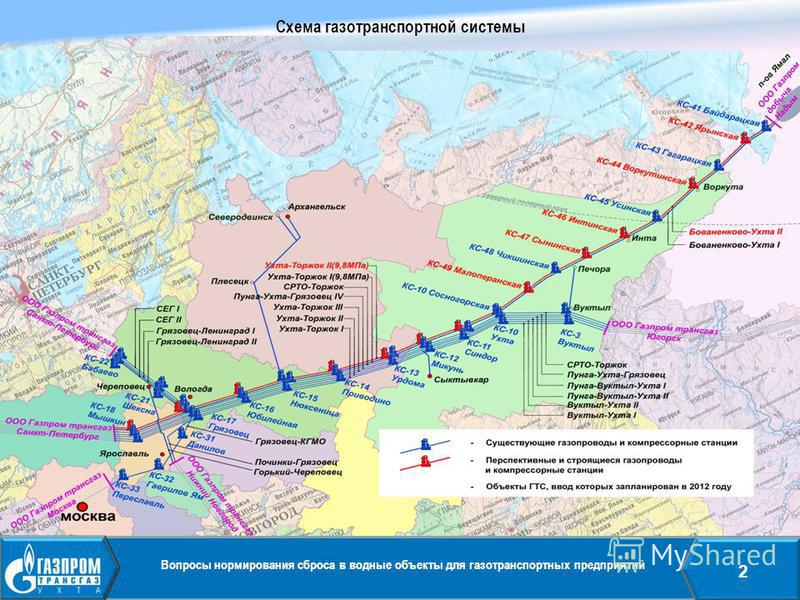 2 Схема газотранспортной