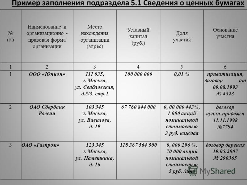 форма 460 от 23.06.2014 скачать бланк в ворде - фото 5