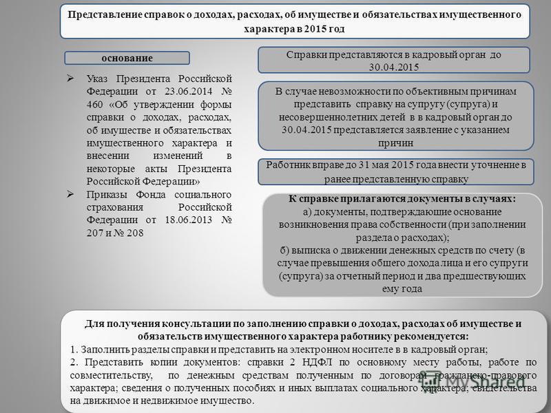 форма 460 от 23.06.2014 скачать бланк в ворде - фото 3