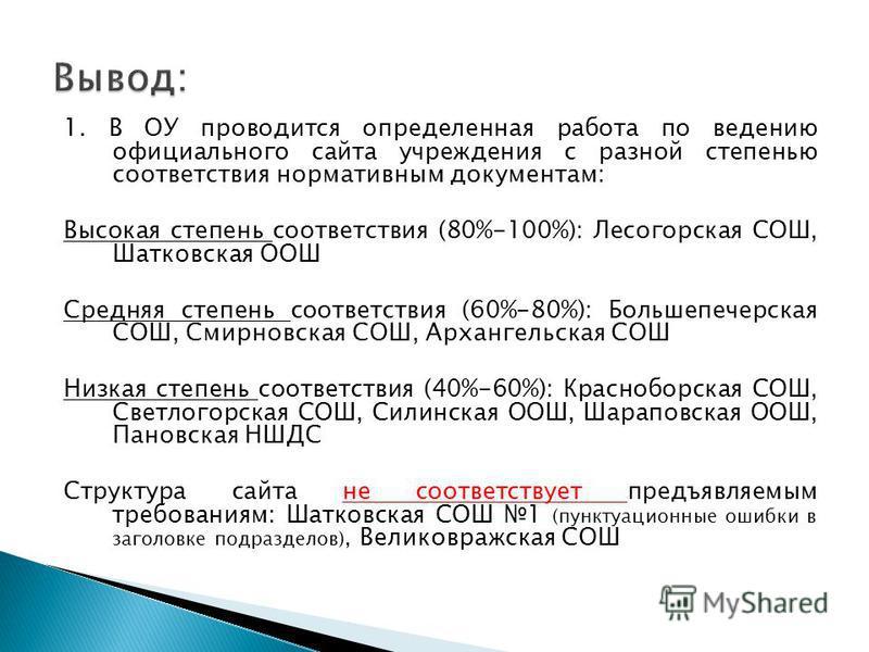 1. В ОУ проводится определенная работа по ведению официального сайта учреждения с разной степенью соответствия нормативным документам: Высокая степень соответствия (80%-100%): Лесогорская СОШ, Шатковская ООШ Средняя степень соответствия (60%-80%): Бо