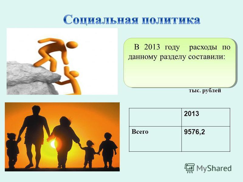В 2013 году расходы по данному разделу составили: тыс. рублей 2013 Всего 9576,2
