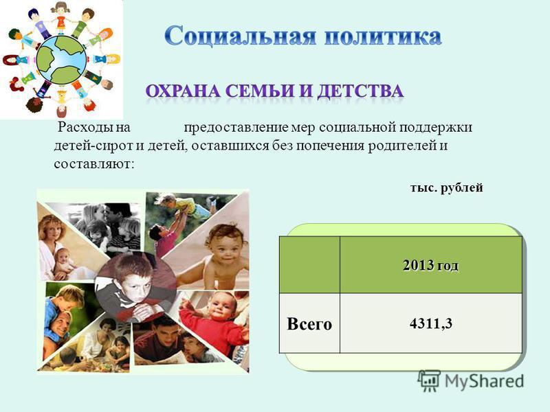 Расходы на предоставление мер социальной поддержки детей-сирот и детей, оставшихся без попечения родителей и составляют: 2013 год Всего 4311,3 тыс. рублей