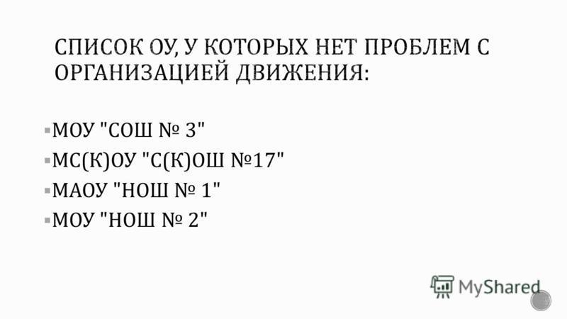 МОУ  СОШ 3 МС ( К ) ОУ  С ( К ) ОШ 17 МАОУ  НОШ 1 МОУ  НОШ 2