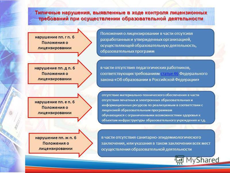 Типичные нарушения, выявленные в ходе контроля лицензионных требований при осуществлении образовательной деятельности нарушение пп. г п. 6 Положения о лицензировании Положения о лицензировании в части отсутсивя разработанных и утвержденных организаци