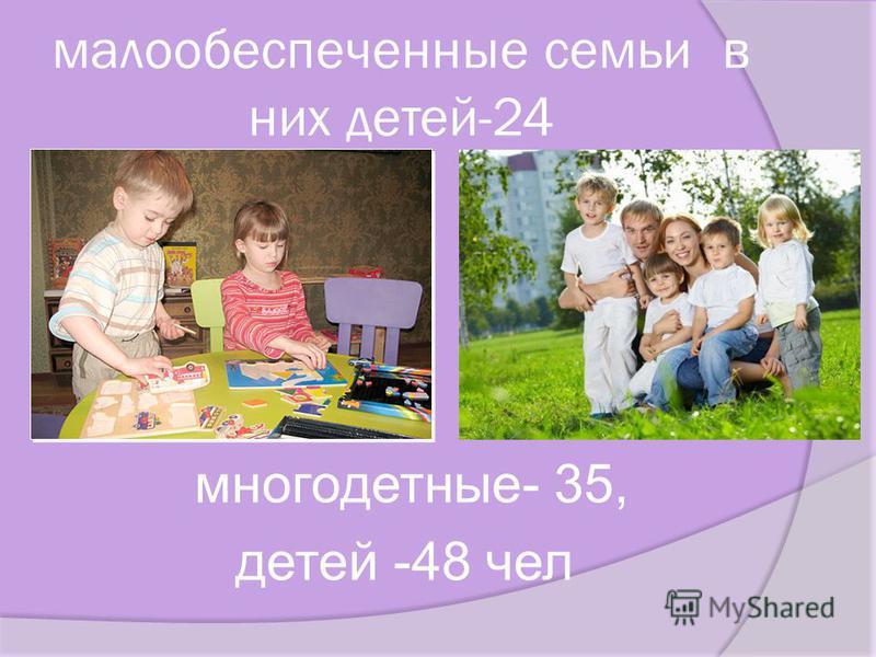 малообеспеченные семьи в них детей-24 многодетные- 35, детей -48 чел