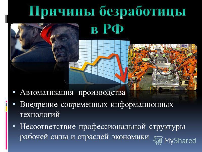 Автоматизация производства Внедрение современных информационных технологий Несоответствие профессиональной структуры рабочей силы и отраслей экономики