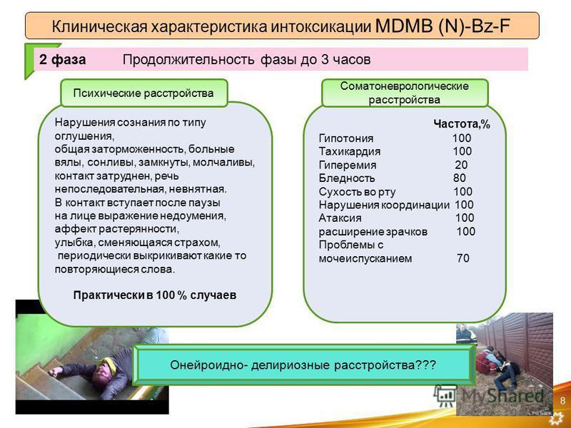 8 Клиническая характеристика интоксикации MDMB (N)-Bz-F 2 фаза Продолжительность фазы до 3 часов Нарушения сознания по типу оглушения, общая заторможенность, больные вялы, сонливы, замкнуты, молчаливы, контакт затруднен, речь непоследовательная, невн