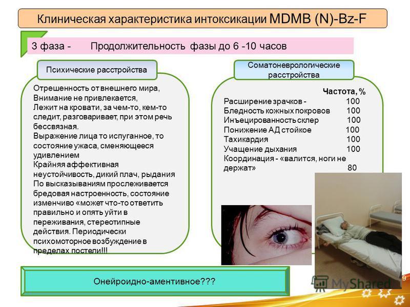 9 Клиническая характеристика интоксикации MDMB (N)-Bz-F Отрешенность от внешнего мира, Внимание не привлекается, Лежит на кровати, за чем-то, кем-то следит, разговаривает, при этом речь бессвязная. Выражение лица то испуганное, то состояние ужаса, см