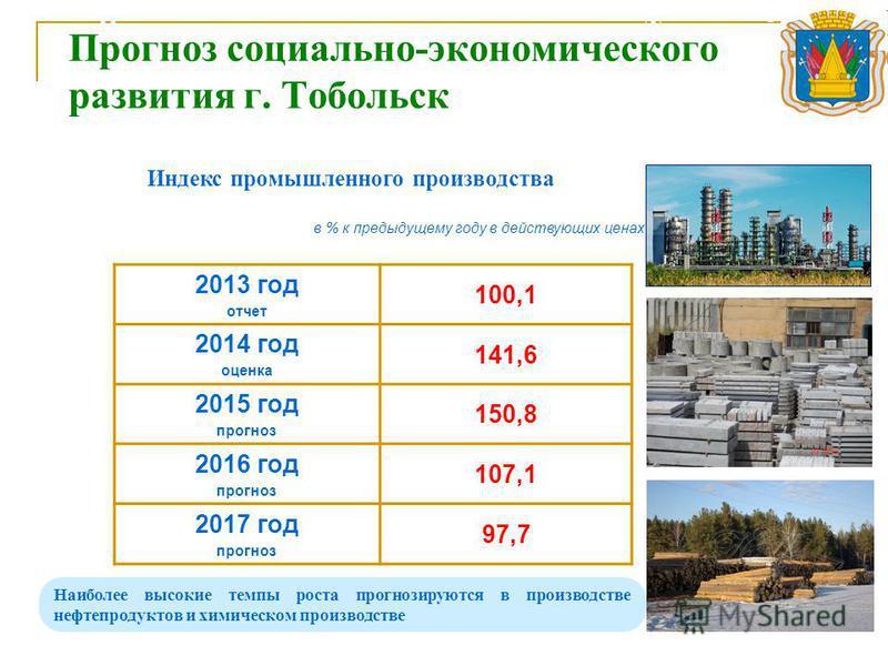 в % к предыдущему году в действующих ценах Индекс промышленного производства 2013 год отчет 100,1 2014 год оценка 141,6 2015 год прогноз 150,8 2016 год прогноз 107,1 2017 год прогноз 97,7 Прогноз социально-экономического развития Тюменской области На