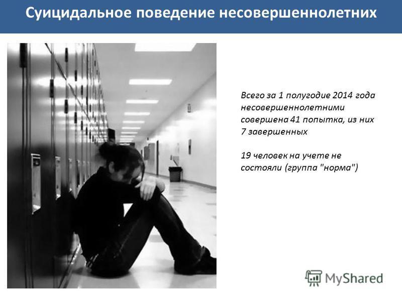 Суицидальное поведение несовершеннолетних Всего за 1 полугодие 2014 года несовершеннолетними совершена 41 попытка, из них 7 завершенных 19 человек на учете не состояли (группа норма)