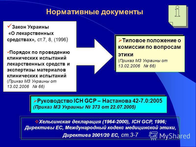 Нормативные документы Закон Украины «О лекарственных средствах», ст.7, 8, (1996 ) Порядок по проведению клинических испытаний лекарственных средств и экспертизы материалов клинических испытаний (Приказ МЗ Украины от 13.02.2006 66) Типовое положение о