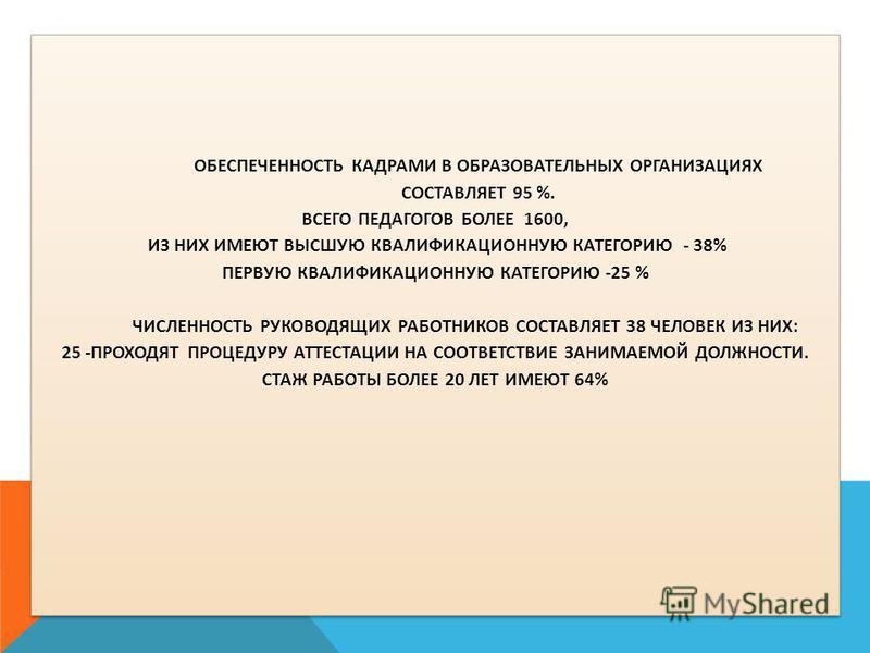 ОБЕСПЕЧЕННОСТЬ КАДРАМИ В ОБРАЗОВАТЕЛЬНЫХ ОРГАНИЗАЦИЯХ СОСТАВЛЯЕТ 95 %. ВСЕГО ПЕДАГОГОВ БОЛЕЕ 1600, ИЗ НИХ ИМЕЮТ ВЫСШУЮ КВАЛИФИКАЦИОННУЮ КАТЕГОРИЮ - 38% ПЕРВУЮ КВАЛИФИКАЦИОННУЮ КАТЕГОРИЮ -25 % ЧИСЛЕННОСТЬ РУКОВОДЯЩИХ РАБОТНИКОВ СОСТАВЛЯЕТ 38 ЧЕЛОВЕК И